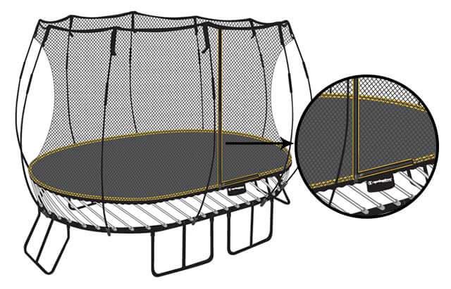 Manual Installation Guides Springfree 174 Trampoline Nz