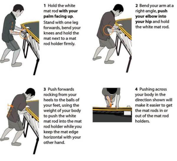 Installing the mat 1